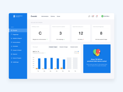 School platform - Admin dashboard