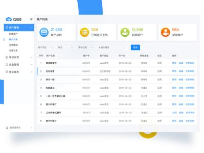 Merchant cloud platform