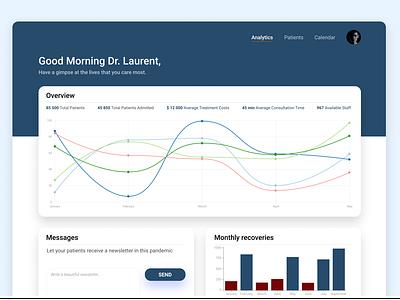 Daily UI :: 018 - Analytics Chart grid health hospital patient analytics app web website minimal ui alignment design analyticschart analytics