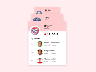 Daily UI :: 019 - Leaderboard typography soccer soccer leadership leaderboard grid ux minimal flat ui alignment design