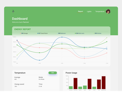 Daily UI :: 021 - Home Monitoring Dashboard grid application website minimal flat ui alignment design home monitoring dashboard home monitoring home