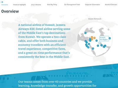 Jazeera Airways Annual Web Report network route navigation landing report airways jazeera map