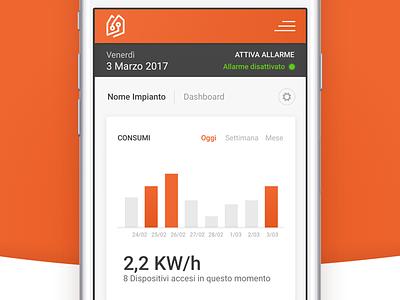 Agata | Home automation web app mobile graph data house system components ui design home automation