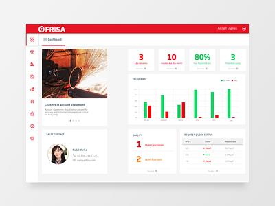 efrisa - Web App - Dashboard digital web design design interface web app ux ui chart dashboad