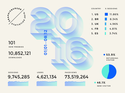 GraphicBurger Stats 2016 infographics graphicburger analytics statistics