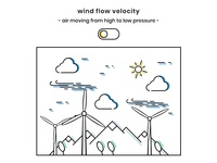 Windy Day codepen air wind transition design html css creative animation