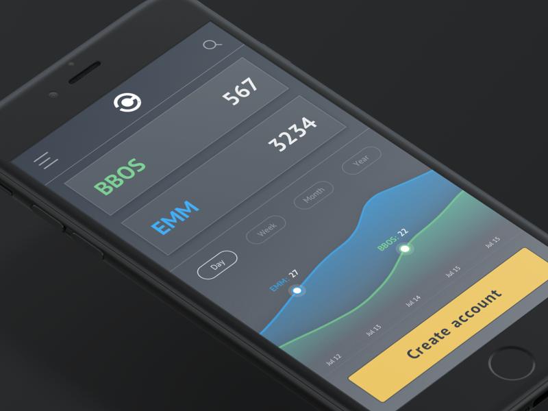 Mobile Dashboard  progressive interaction ux ui dark analytics stats dashboard app mobile