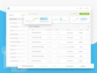 QR Codes Dashboard - List View