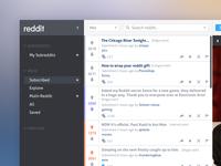 Reddit Redesign