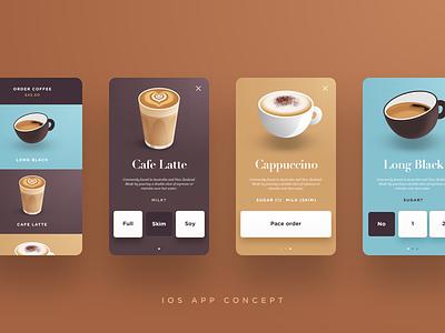 Coffee App Concept coffee latte cappuccino long black