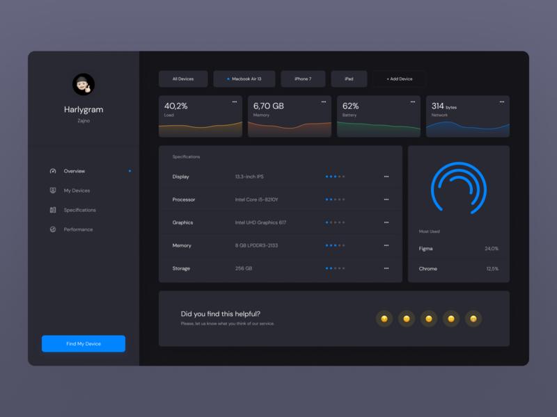 Device Health & Performance App Dashboard dark theme performance device dashboard design web zajno