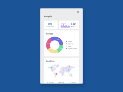 Daily UI - #18 Analytics Chart