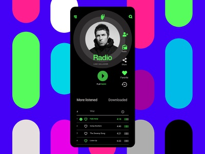 SoundWave web wave uiux uidesign song samrt site singer phone oasis music mobile ui mobile liam experimental dribbble digital concept art concept artist