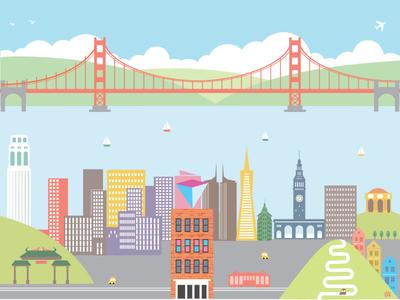 Visual.ly San Francisco Landscape