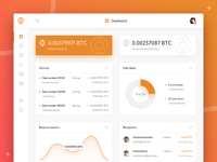 CryptoProject Dashboard