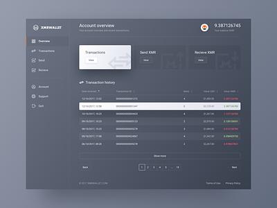 XMR Wallet Dashboard transactions dashboard monero ethereum bitcoin wallet crypto xmr