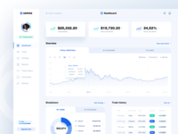 Samsa – Dashboard Overview