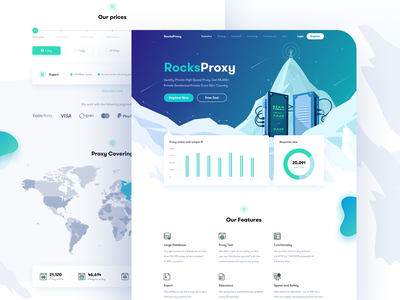 RProxy - Landing page hosting residential access provider database rocks www worldwide proxies internet vpn server proxy