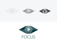 Focus - visual identity