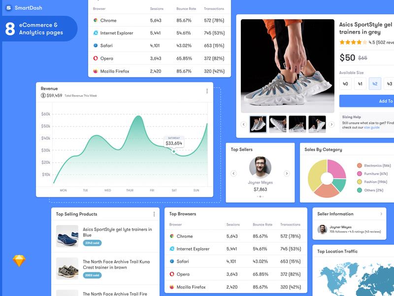 SmartDash: eCommerce Free UI Kit ecommence dailyui ui kit free ui kit dashboard ui