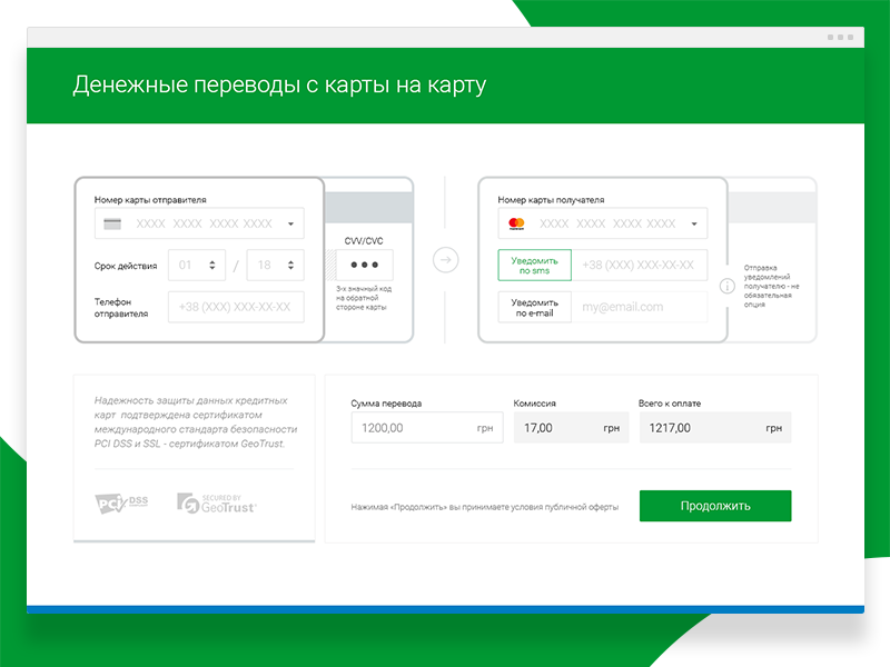 Money transfer card to card flow by Vadim on Dribbble