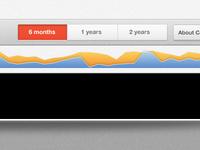 iPad Stock App Lower Stock Feed