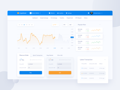 Cryptofund - Cryptocurrency money interface crypto wallet bitcoin design ui  ux transactions statistics graph crypto cryptocurrency dashboard