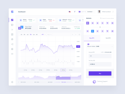 Cryptocurrency Platform - Dashboard statistics market finance financial cryptocurrency exchange crypto bank bitcoin money dashboard interface cryptocurrency chart ui  ux design