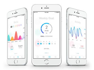 Performance 2.0 ui design iphone app graph performance goal