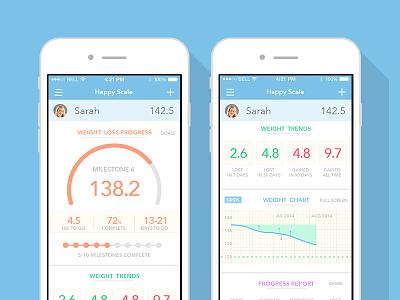 Happy Scale App Store Images ux ui app