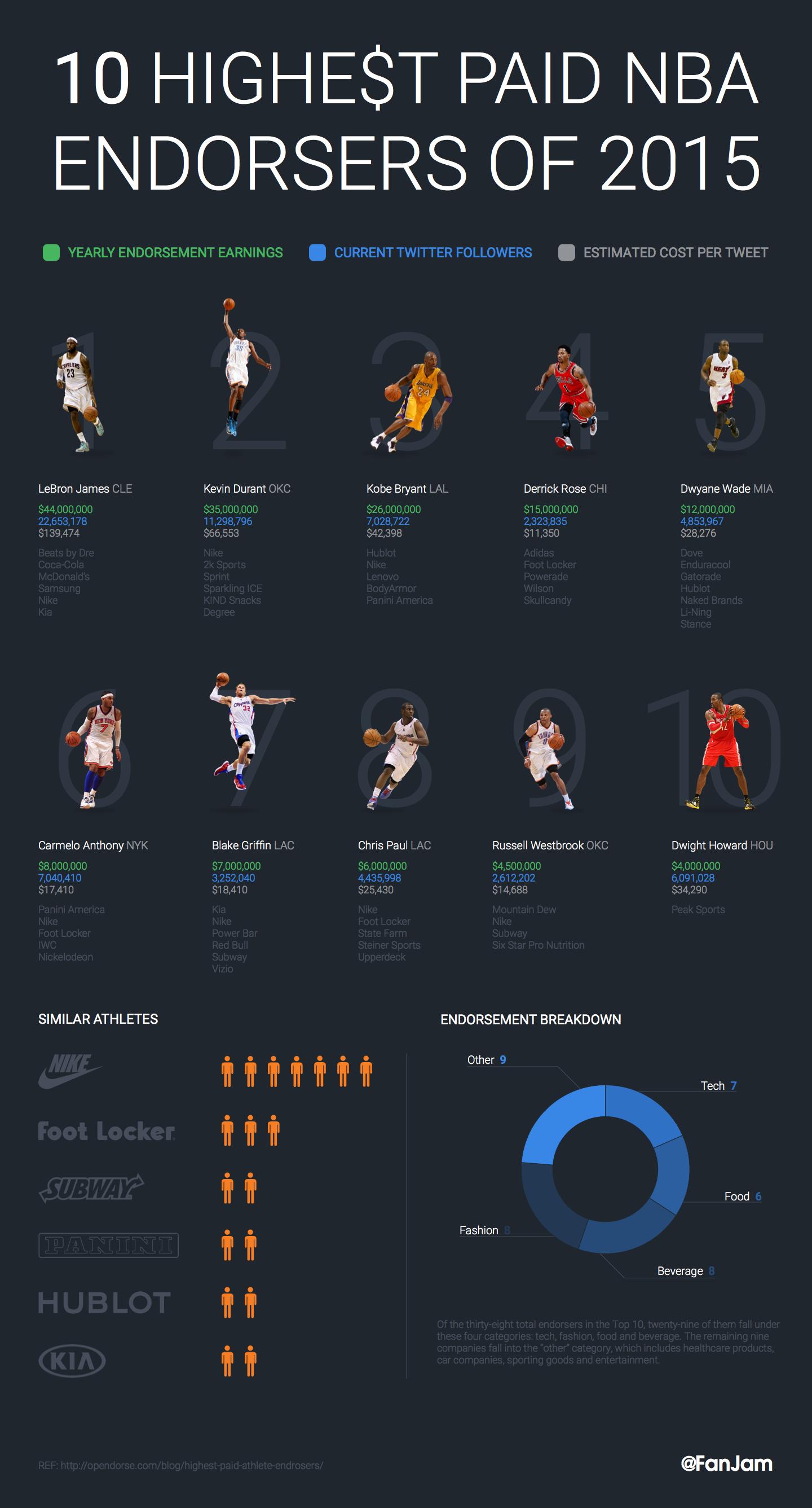 Infographic fullsize