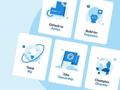 Triplebyte Values diversity ownership think engineers action values vector branding hiring 2d design software engineer illustration