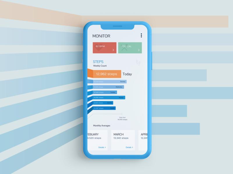 Analytics Chart graph fitness app step monitor analytics app user interface uidesign ui dailyui 018 dailyui