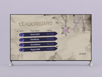 Leaderboard high scores leaderboard video game video game ui user interface uidesign ui dailyui 019 dailyui