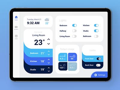 Home Monitoring Dashboard home monitoring dashboard monitoring monitoring dashboard smart home home app dashboard design user interface uidesign ui dailyui 021 dailyui