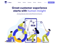 Create A Better Customer Experience - Landing Page