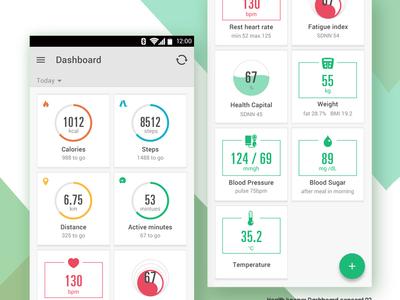 Healthkeeper Dashboard concept 02