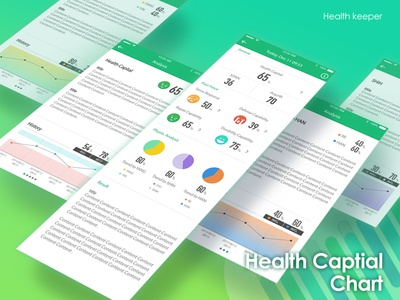 Health capital chart