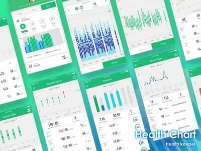 Types of graphs about the health