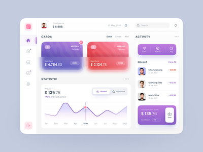 KABANK - Finance Management Dashboard manager ui  ux gradient clean apps management money management money uidesign finance ui design ux dashboard uiux ui