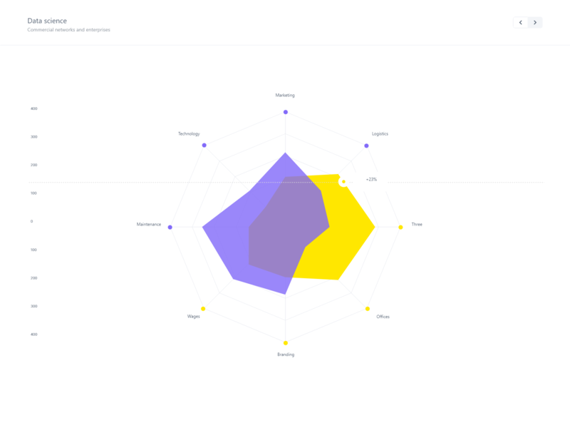 Analytics Chart   018