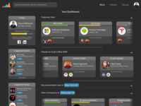 Netscale - Dashboard