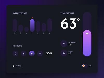 Smart Home - Thermostat popular shot panel design uiux user interface ui trend adobe xd temperature weekly elegant clean dark app dark theme dark ui design