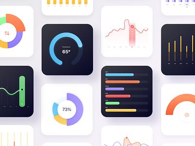 Smart Charts Kit graph clean colors dark light ios app mobile kit ui design figma minimal data kit charts kit charts chart ui kit design system