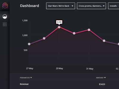 Advertising dashboard (dark mode)