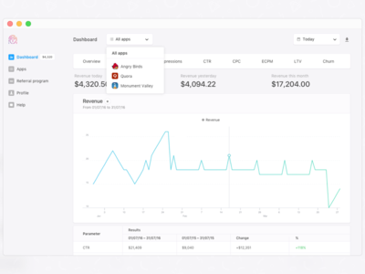 Dashboard: Revenue  table stats chart web simple panel minimal list dashboard campaigns analytics admin