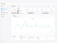 Dashboard: Revenue