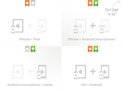 App devices / OS for our portfolio