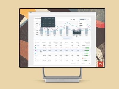 Oracle Maxymiser Reports software ux web ui interface app design