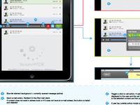 Ipad flow document